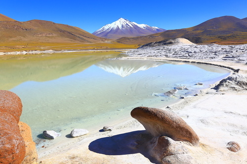 Atacama Lake, Chile